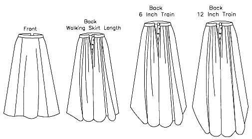 Laughing Moon #101 - 1890's 5-Gore Skirt in 3-Lengths - Sewing Pattern