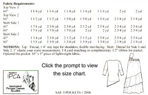 SAF-T-POCKETS 2008 - yardage requirements
