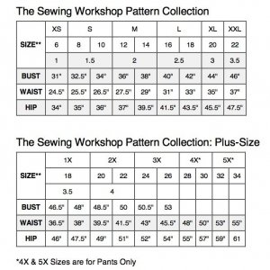 Sewing Workshop Patterns - Size charts